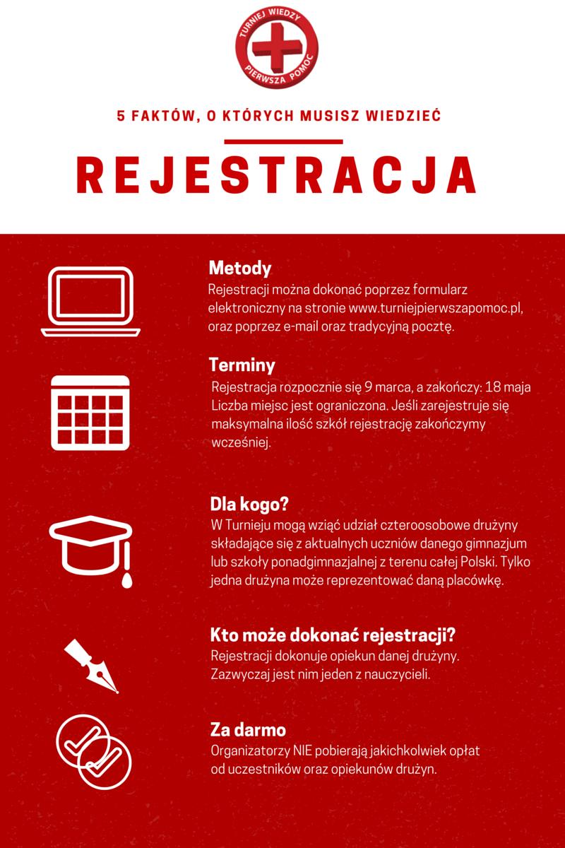 """Rejestracja - XIV Turniej Wiedzy """"Pierwsza Pomoc"""""""